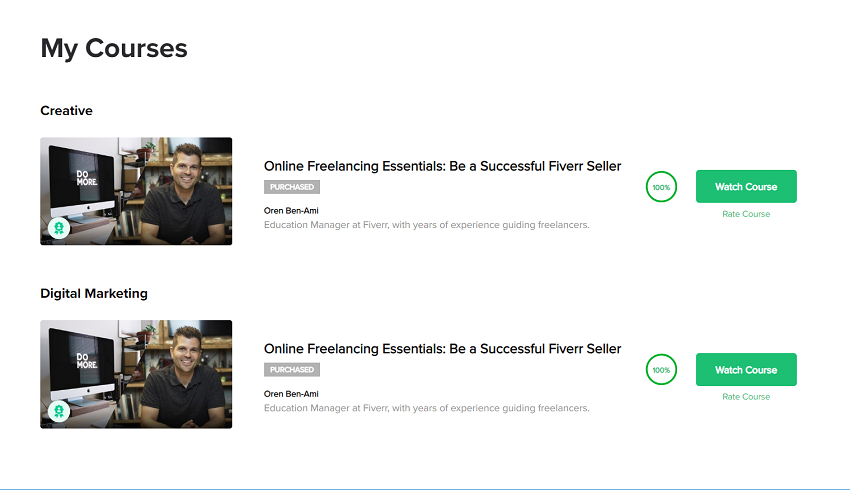 Fiverr Learn My Courses
